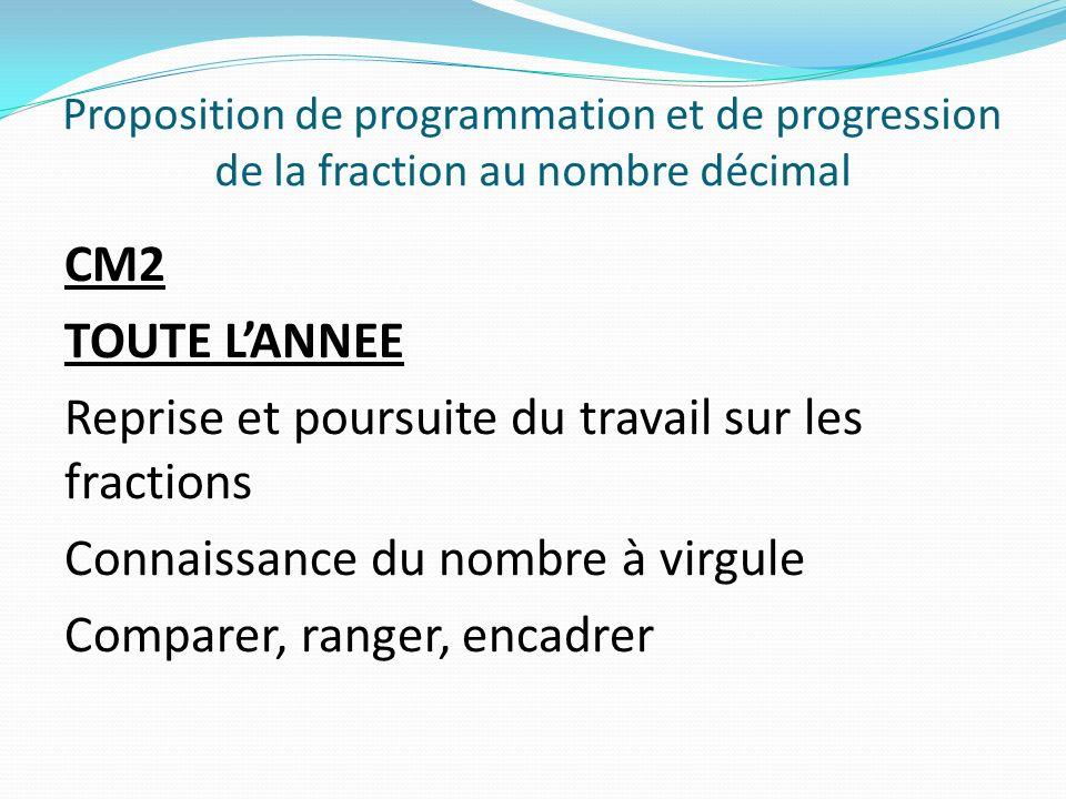 Proposition de programmation et de progression de la fraction au nombre décimal