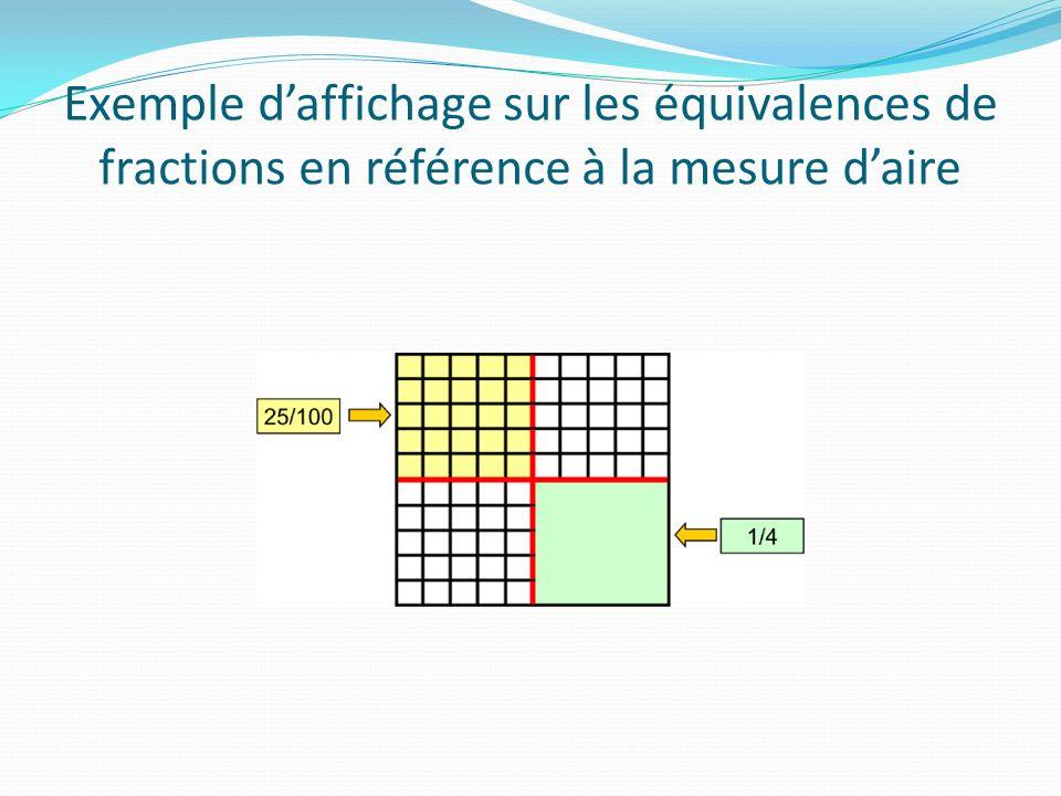 Exemple d'affichage sur les équivalences de fractions en référence à la mesure d'aire