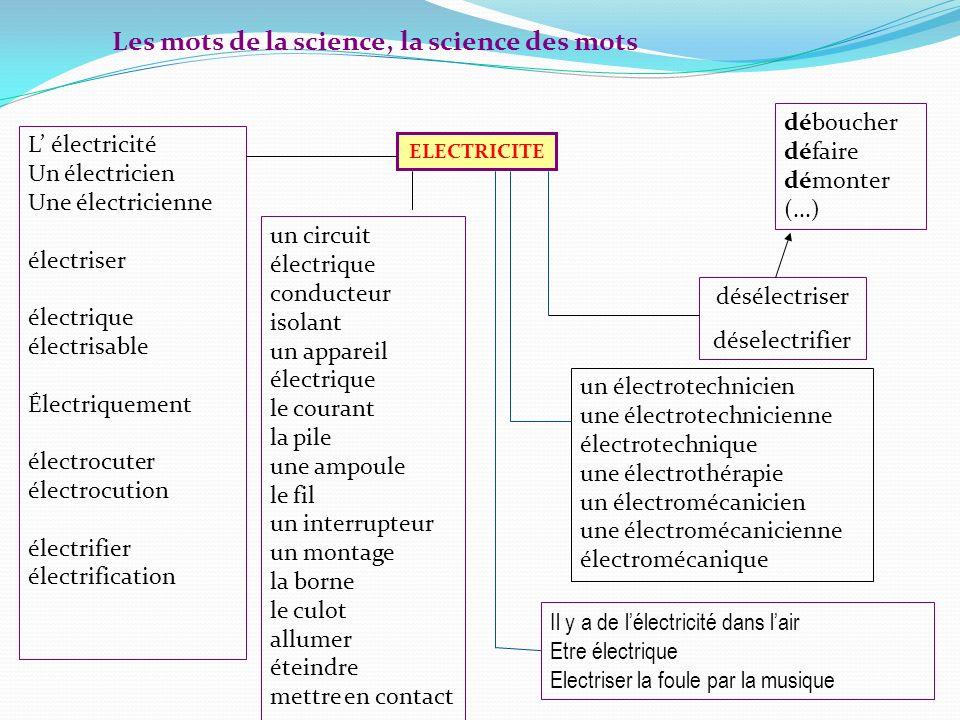 Les mots de la science, la science des mots