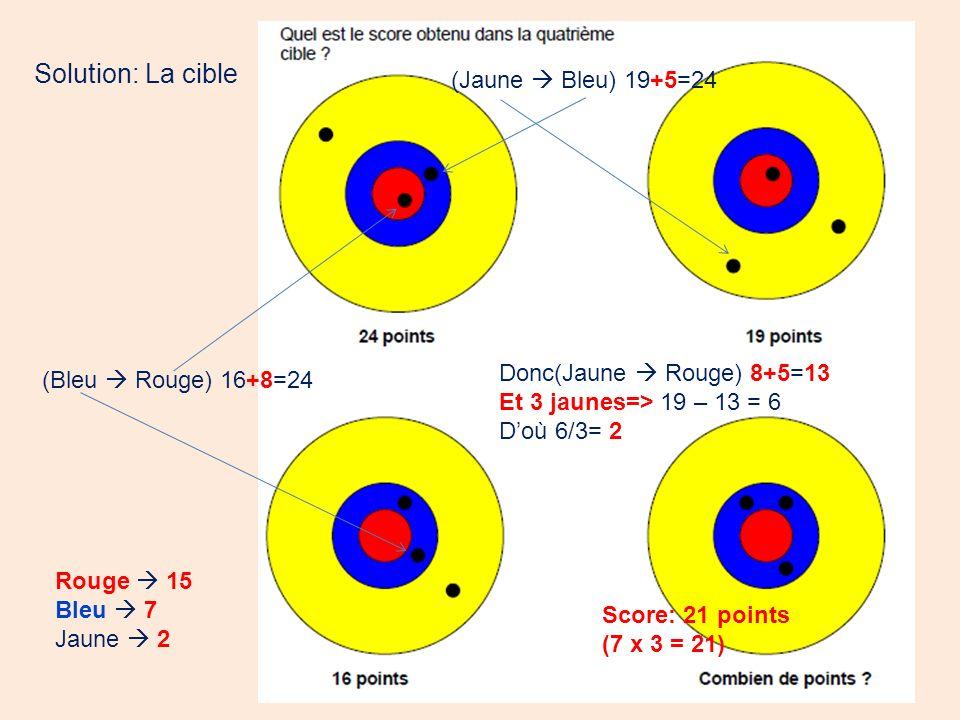 Solution: La cible (Jaune  Bleu) 19+5=24 Donc(Jaune  Rouge) 8+5=13