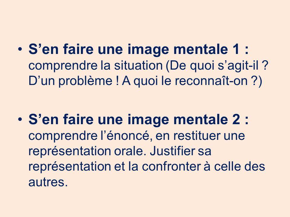 S'en faire une image mentale 1 : comprendre la situation (De quoi s'agit-il D'un problème ! A quoi le reconnaît-on )