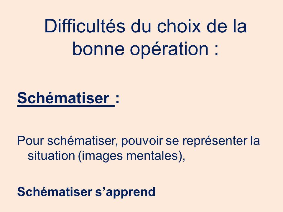 Difficultés du choix de la bonne opération :