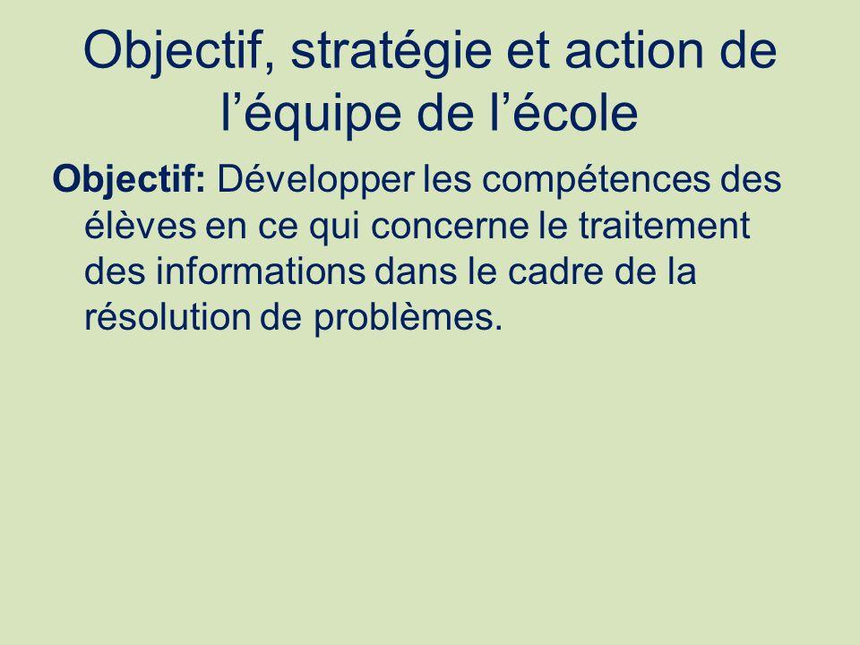 Objectif, stratégie et action de l'équipe de l'école