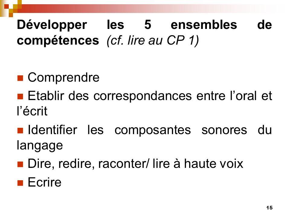 Développer les 5 ensembles de compétences (cf. lire au CP 1)