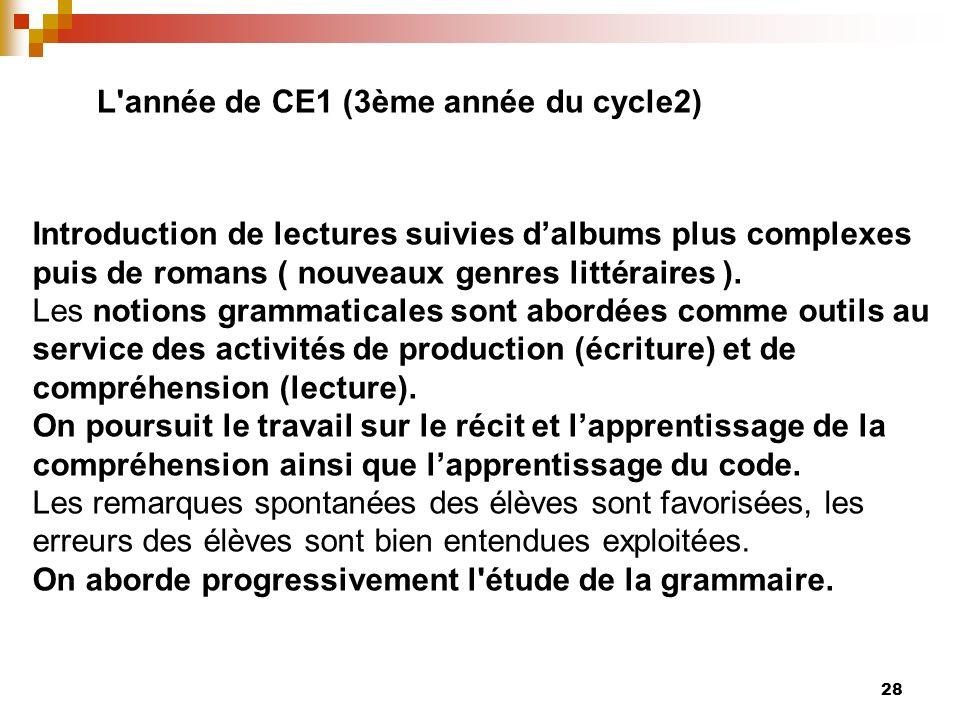 L année de CE1 (3ème année du cycle2)