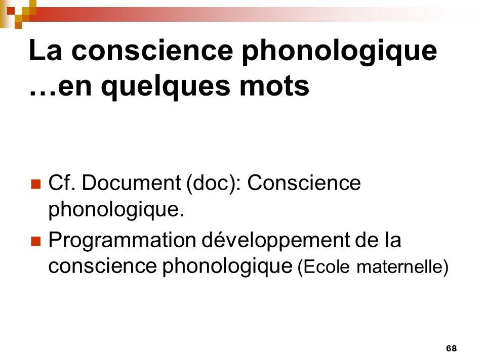 La conscience phonologique …en quelques mots