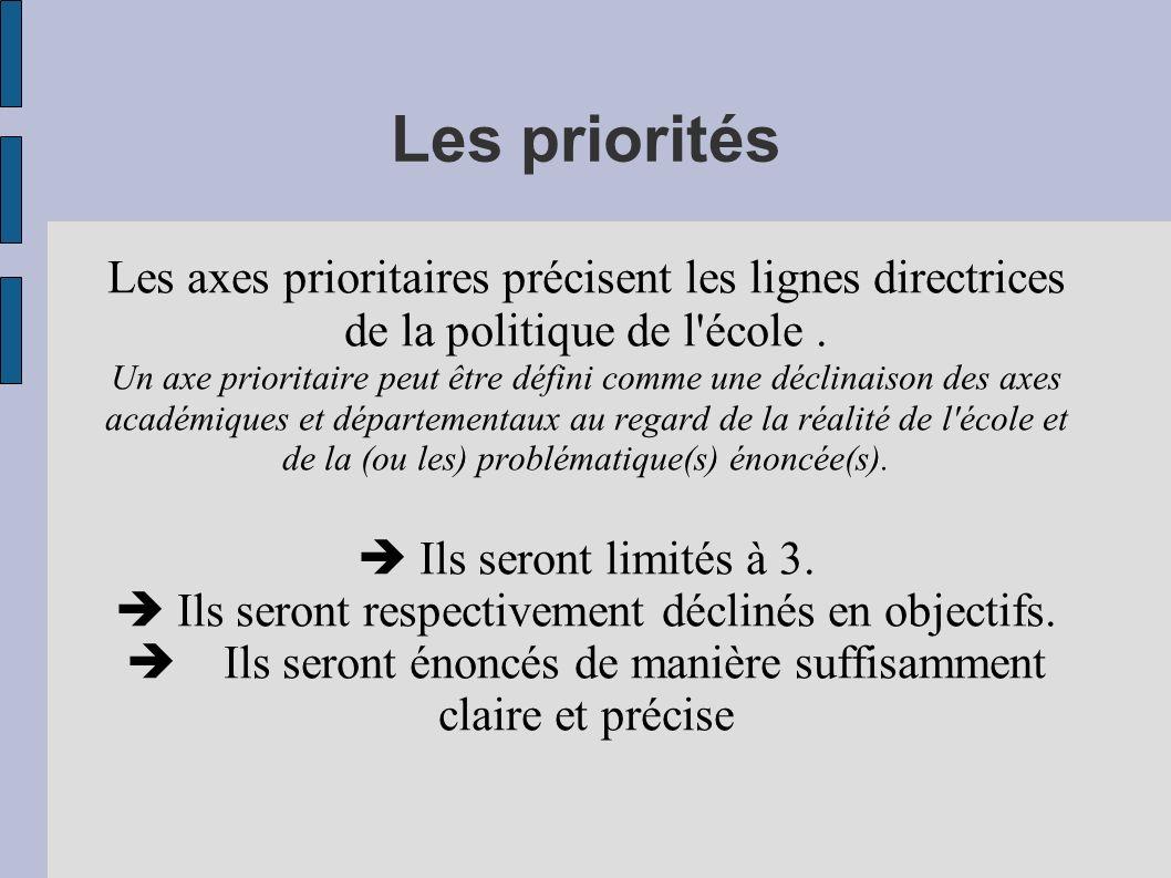 Les priorités Les axes prioritaires précisent les lignes directrices de la politique de l école .