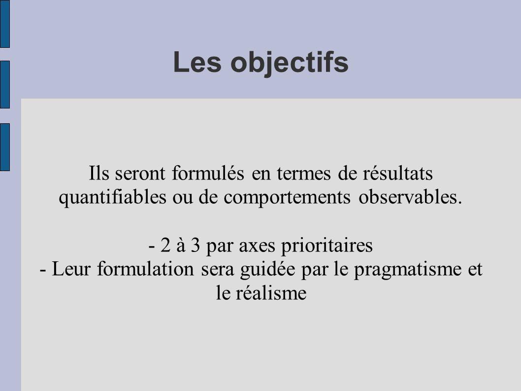 Les objectifs Ils seront formulés en termes de résultats quantifiables ou de comportements observables.