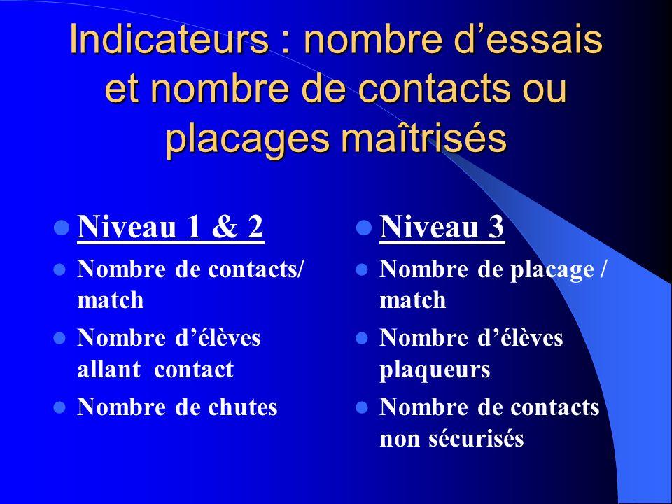 Indicateurs : nombre d'essais et nombre de contacts ou placages maîtrisés
