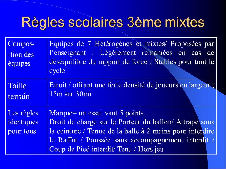 Règles scolaires 3ème mixtes