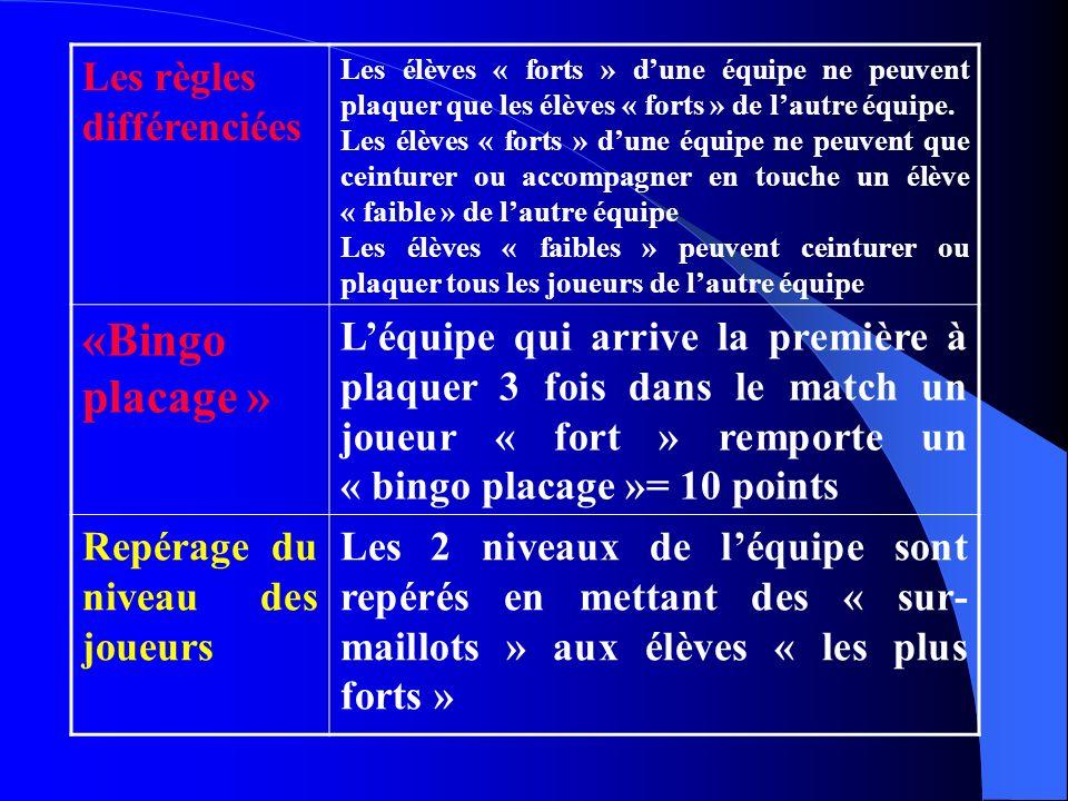 «Bingo placage » Les règles différenciées