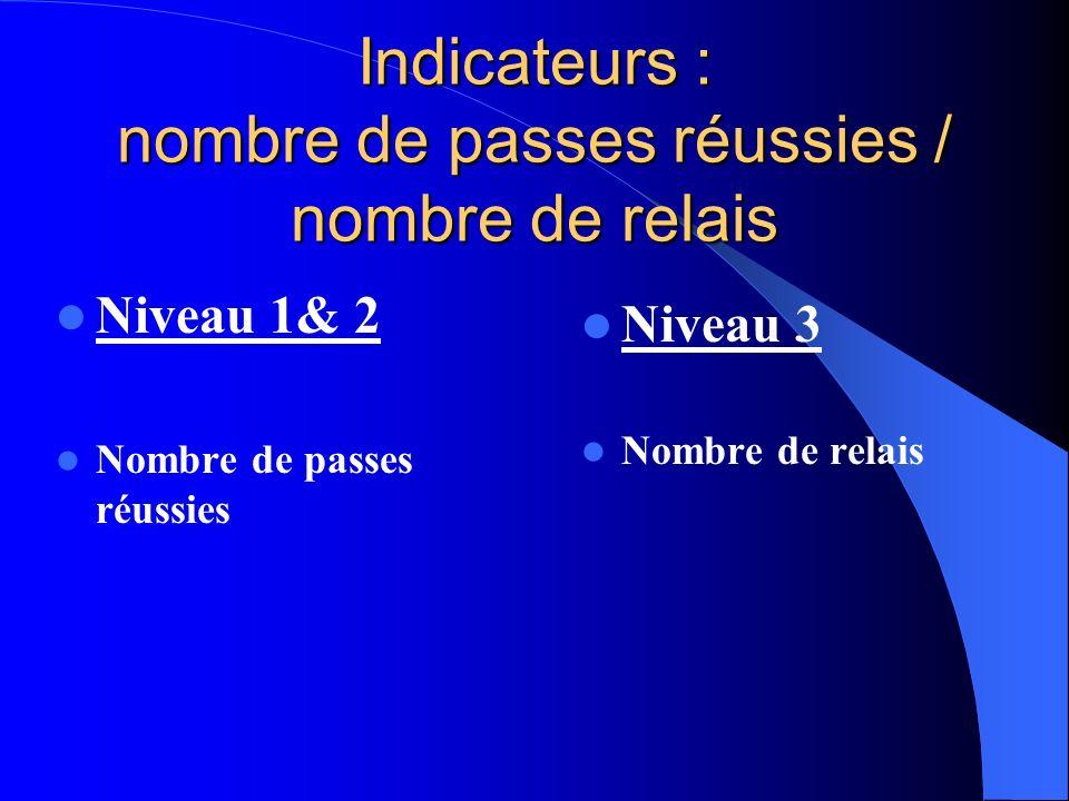 Indicateurs : nombre de passes réussies / nombre de relais