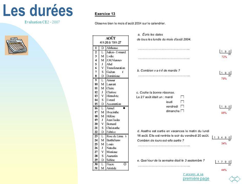 Les durées Evaluation CE2 - 2007