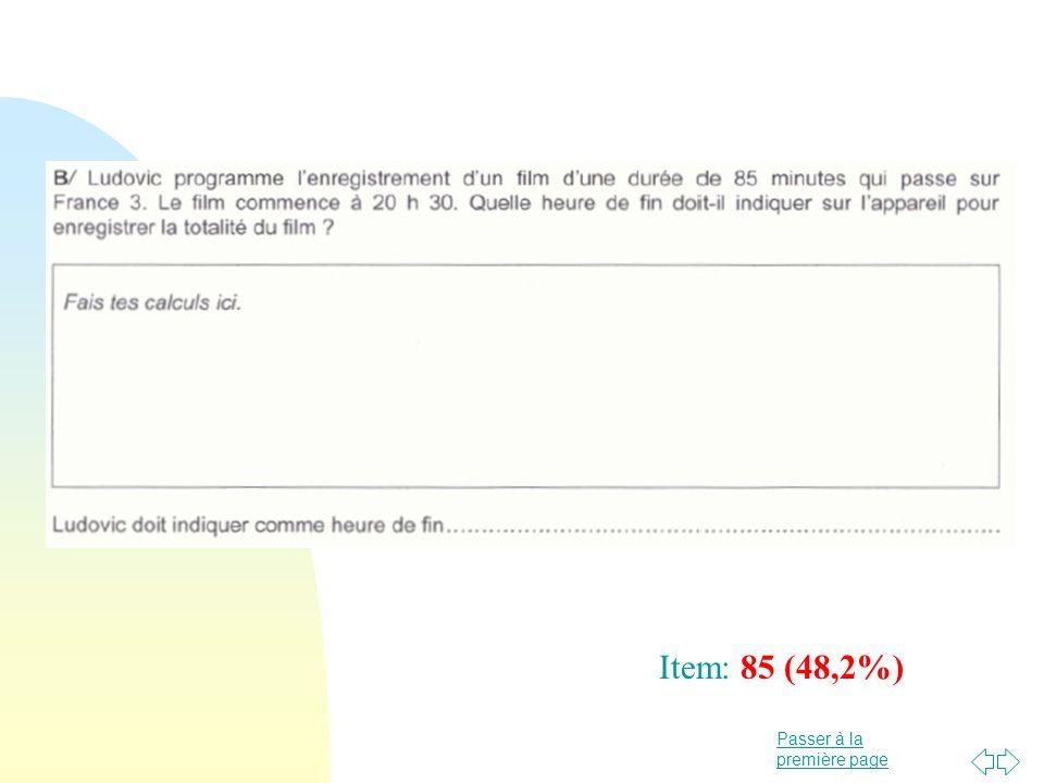 Item: 85 (48,2%)