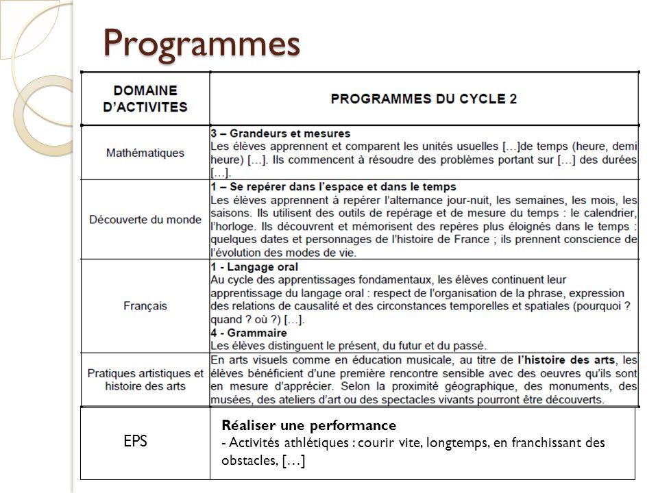 Programmes EPS Réaliser une performance