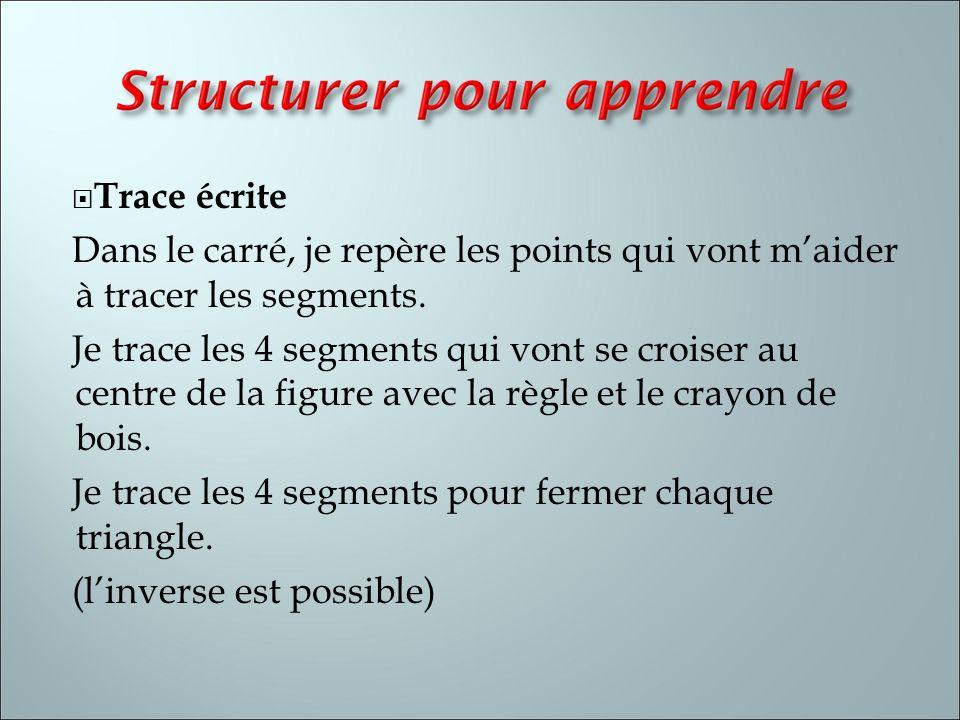 Trace écrite Dans le carré, je repère les points qui vont m'aider à tracer les segments.