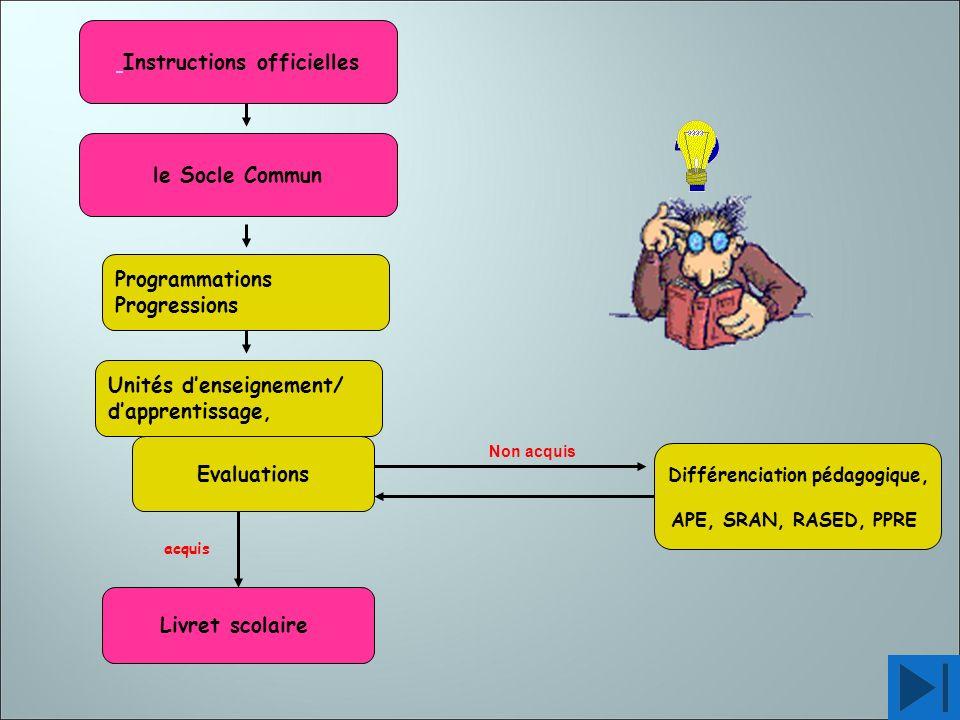 Instructions officielles Différenciation pédagogique,