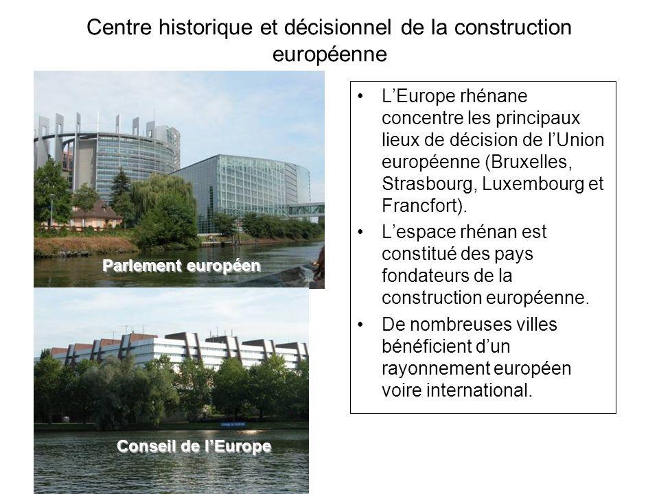 Centre historique et décisionnel de la construction européenne