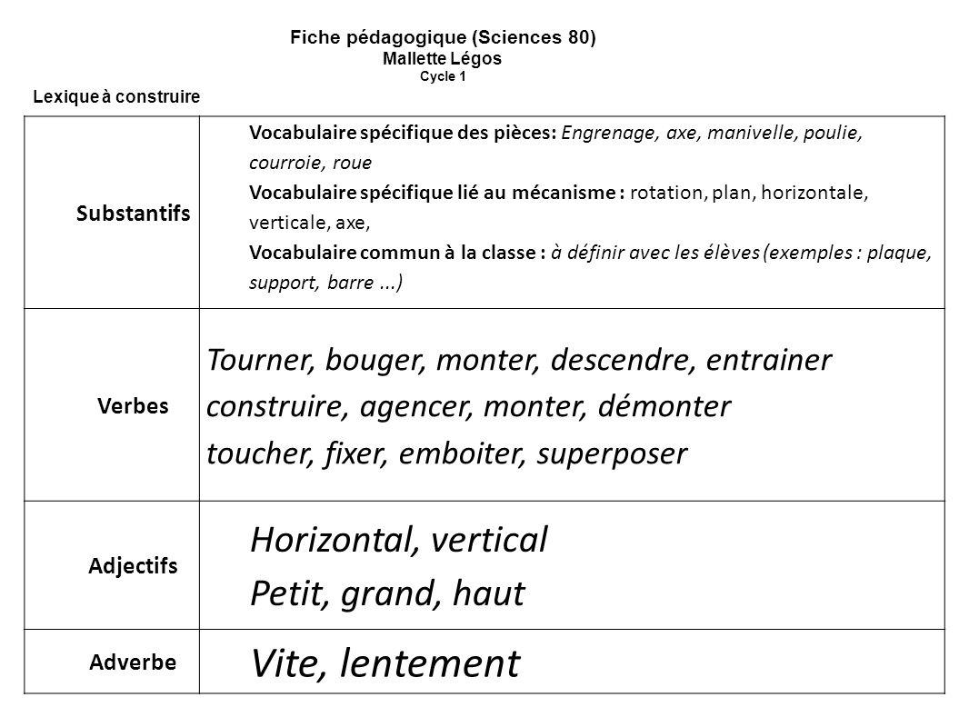 Fiche pédagogique (Sciences 80)