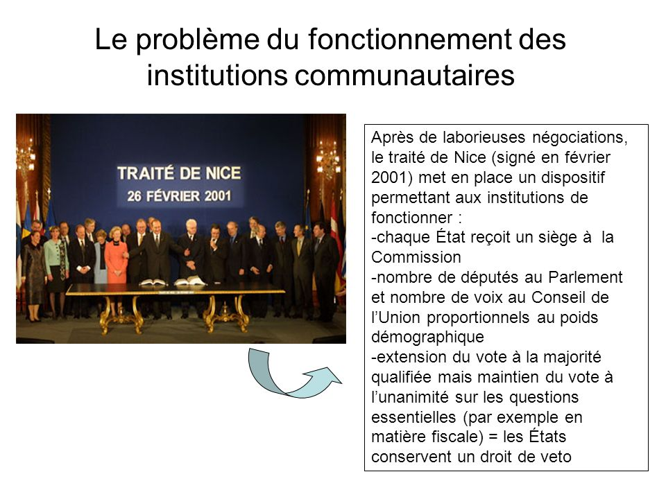 Le problème du fonctionnement des institutions communautaires