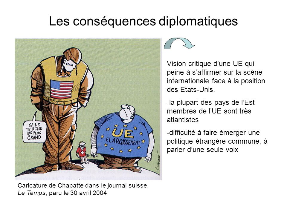 Les conséquences diplomatiques