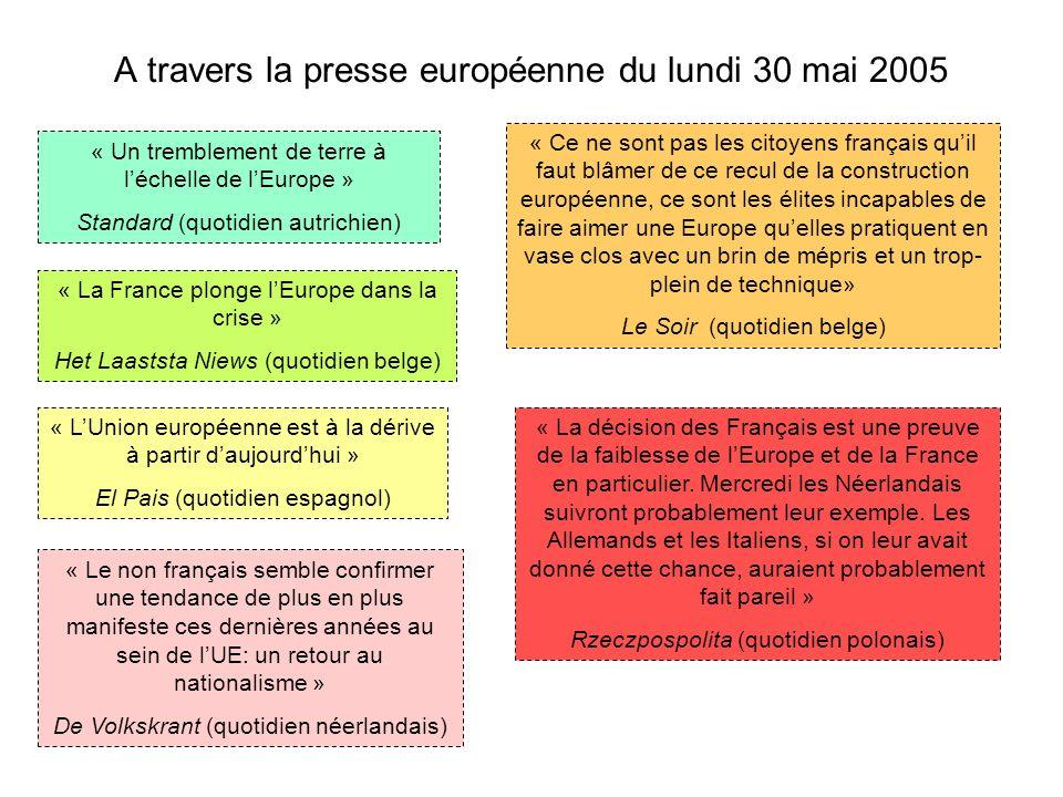 A travers la presse européenne du lundi 30 mai 2005