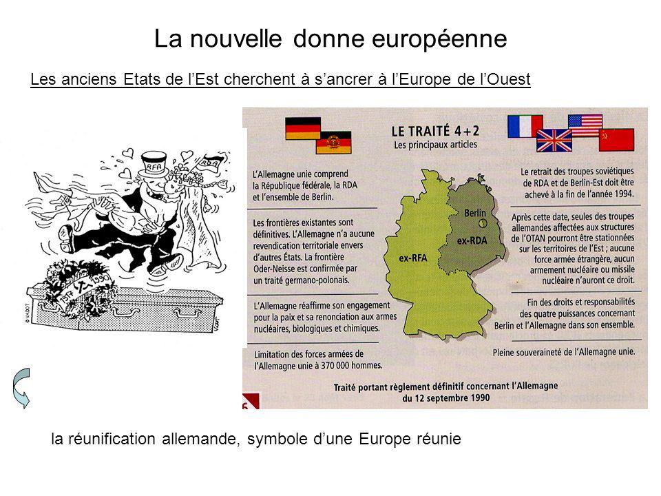 La nouvelle donne européenne