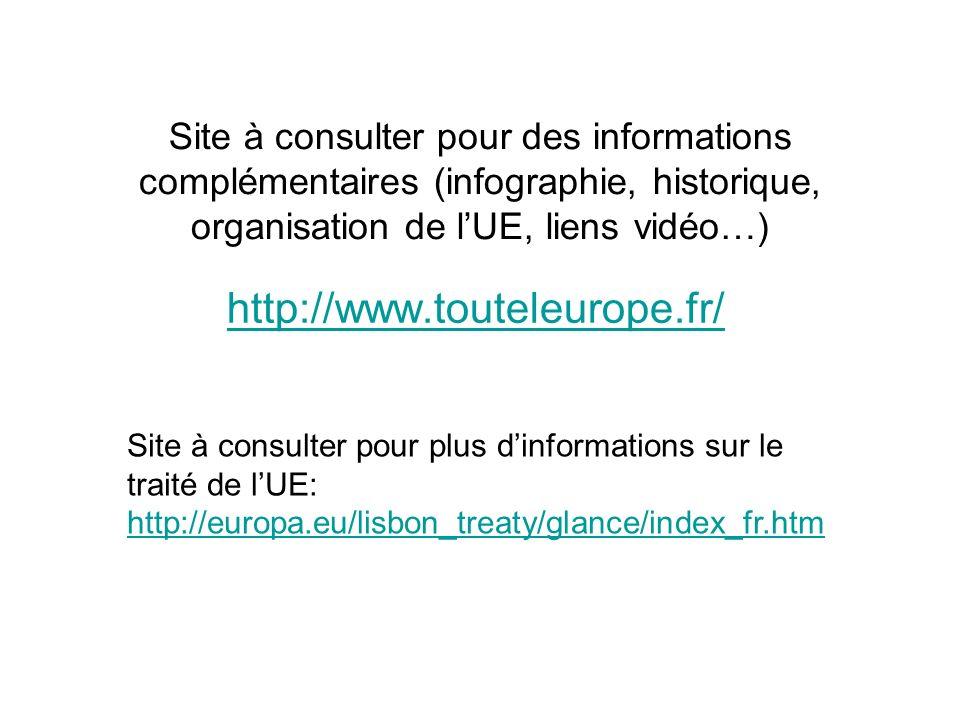 Site à consulter pour des informations complémentaires (infographie, historique, organisation de l'UE, liens vidéo…)