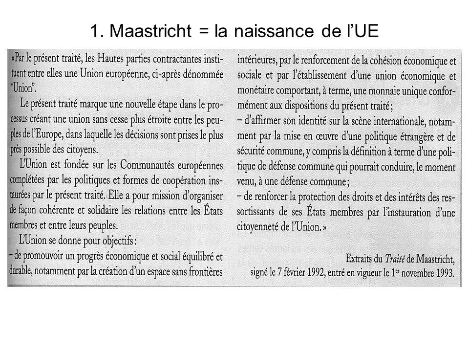1. Maastricht = la naissance de l'UE