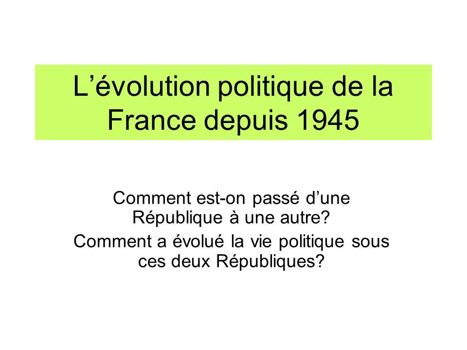 L'évolution politique de la France depuis 1945