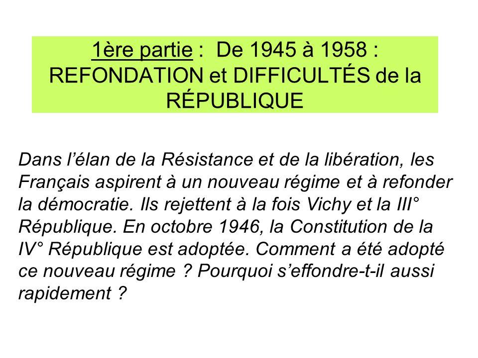 1ère partie : De 1945 à 1958 : REFONDATION et DIFFICULTÉS de la RÉPUBLIQUE