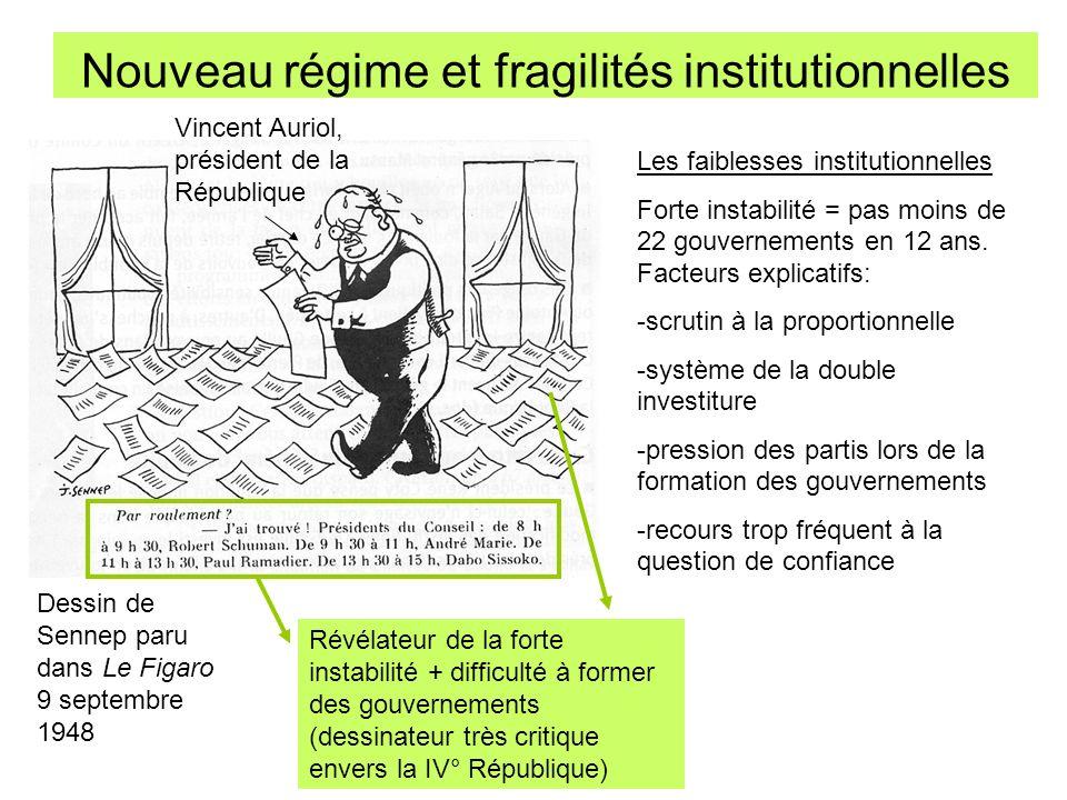 Nouveau régime et fragilités institutionnelles