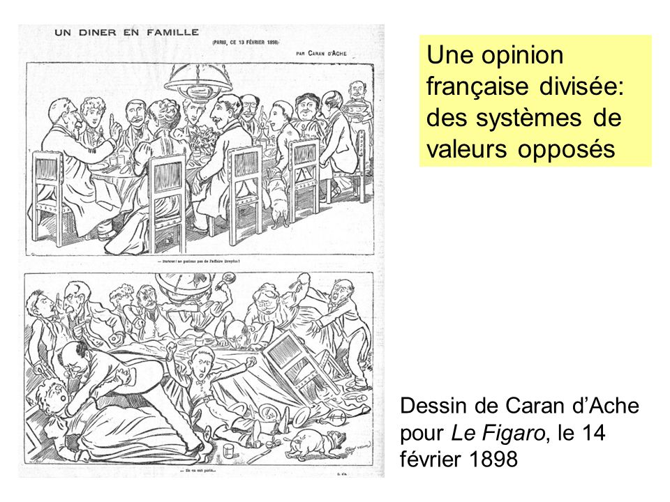 Une opinion française divisée: des systèmes de valeurs opposés