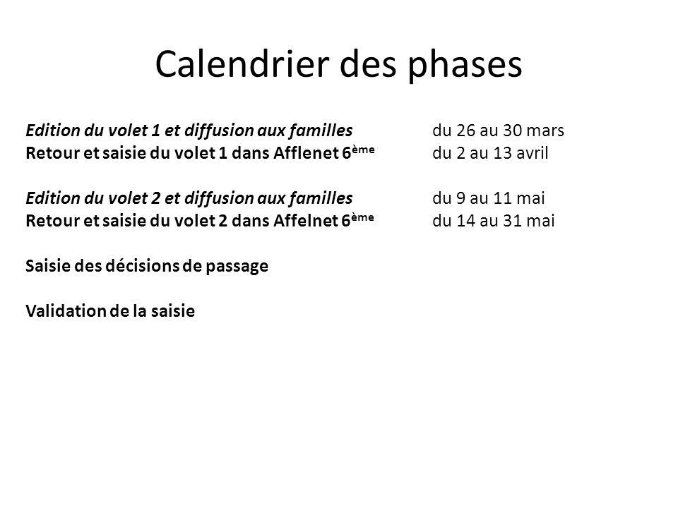 Calendrier des phases Edition du volet 1 et diffusion aux familles du 26 au 30 mars.