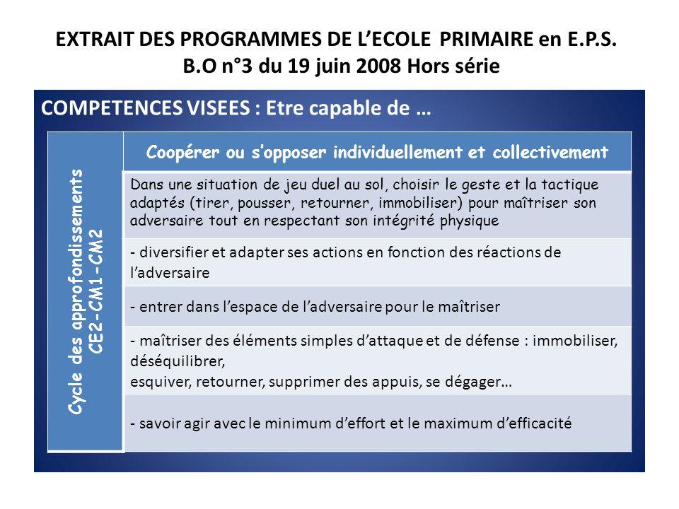 EXTRAIT DES PROGRAMMES DE L'ECOLE PRIMAIRE en E.P.S.