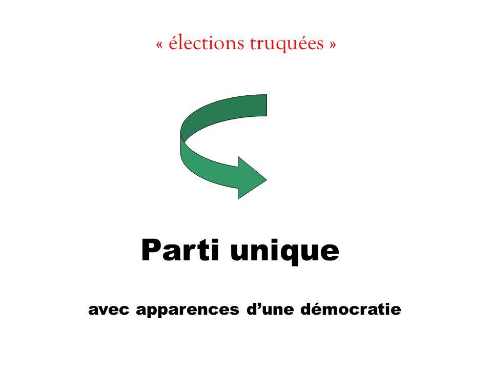 avec apparences d'une démocratie