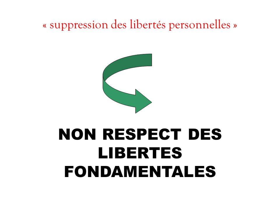NON RESPECT DES LIBERTES FONDAMENTALES