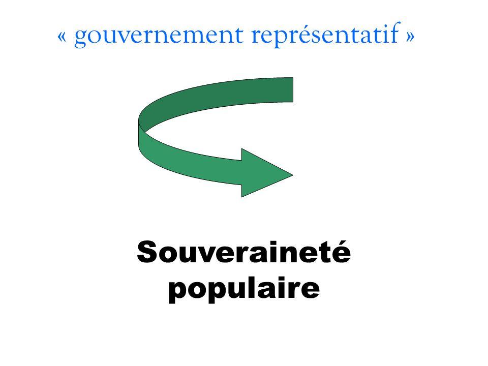 « gouvernement représentatif »