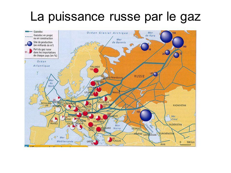 La puissance russe par le gaz