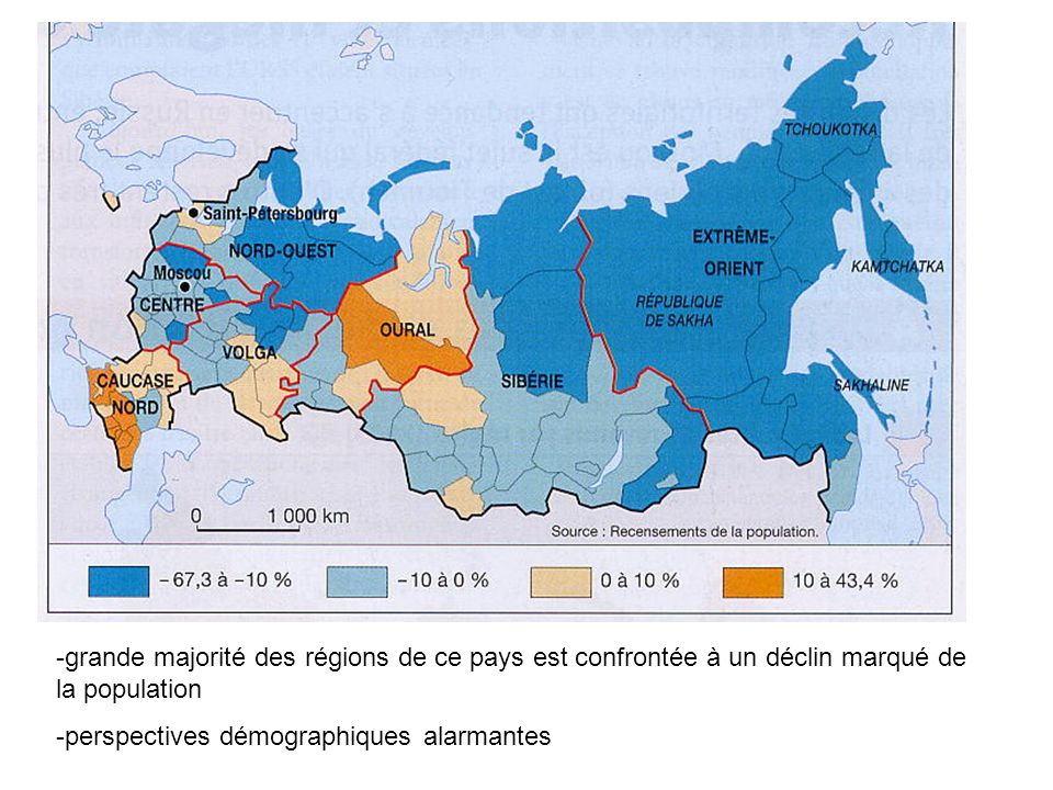 -grande majorité des régions de ce pays est confrontée à un déclin marqué de la population