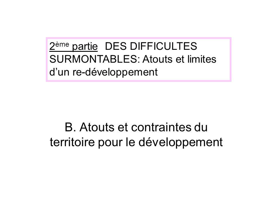 B. Atouts et contraintes du territoire pour le développement
