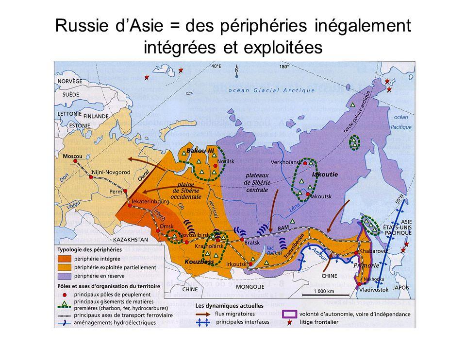 Russie d'Asie = des périphéries inégalement intégrées et exploitées
