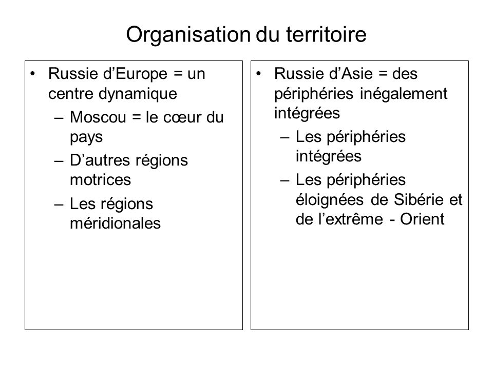Organisation du territoire