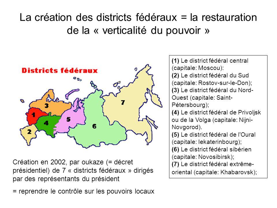 La création des districts fédéraux = la restauration de la « verticalité du pouvoir »