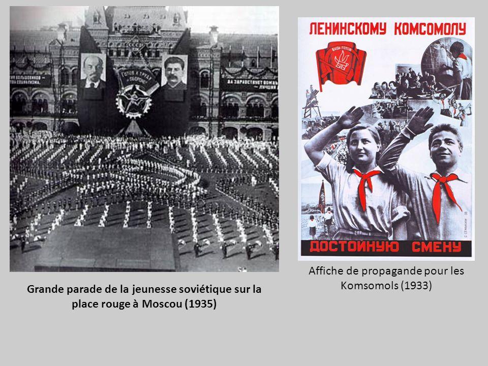 Affiche de propagande pour les Komsomols (1933)