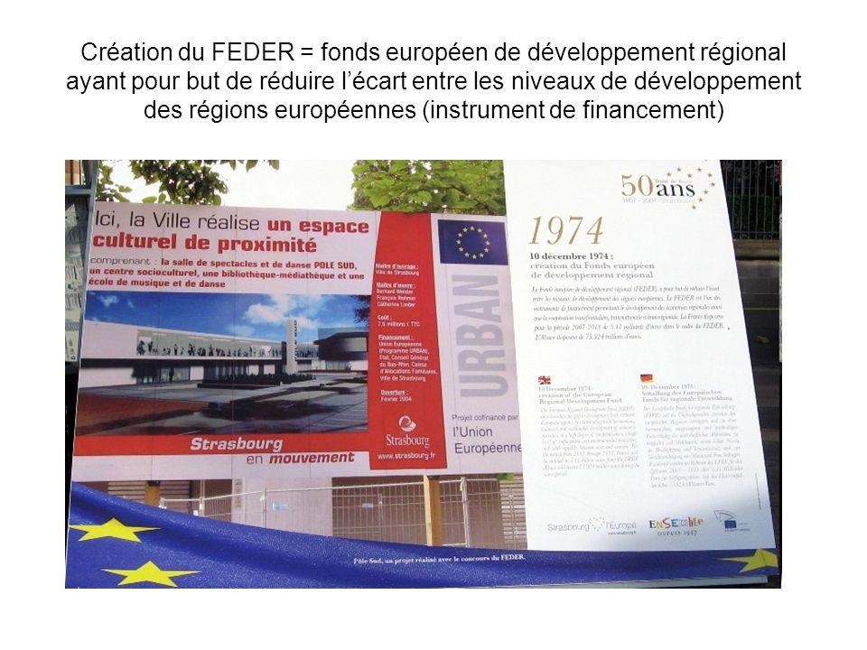 Création du FEDER = fonds européen de développement régional ayant pour but de réduire l'écart entre les niveaux de développement des régions européennes (instrument de financement)