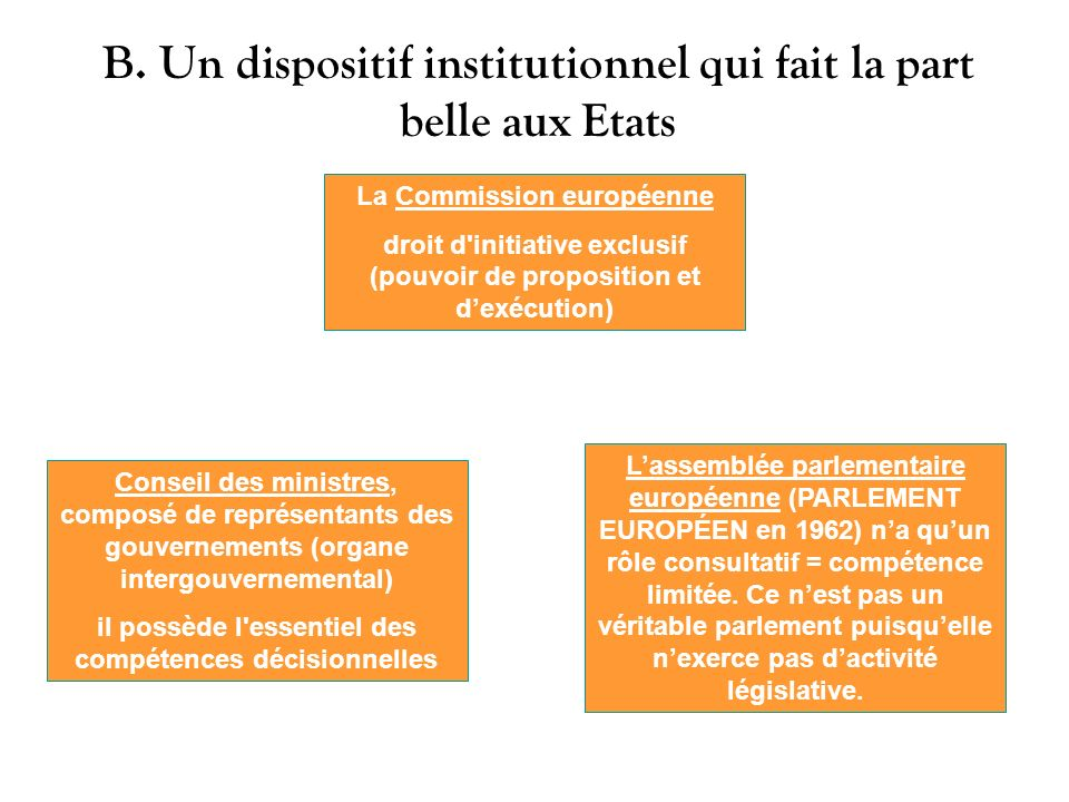 B. Un dispositif institutionnel qui fait la part belle aux Etats