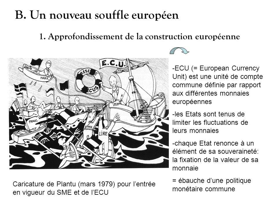 1. Approfondissement de la construction européenne