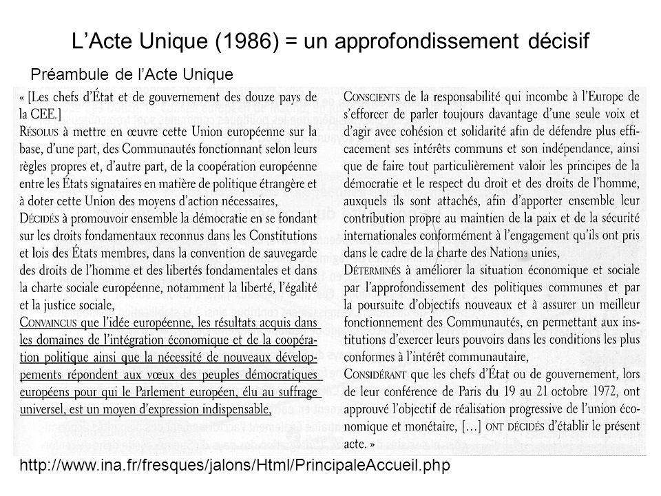 L'Acte Unique (1986) = un approfondissement décisif