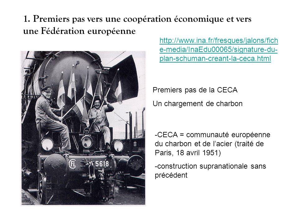 1. Premiers pas vers une coopération économique et vers une Fédération européenne